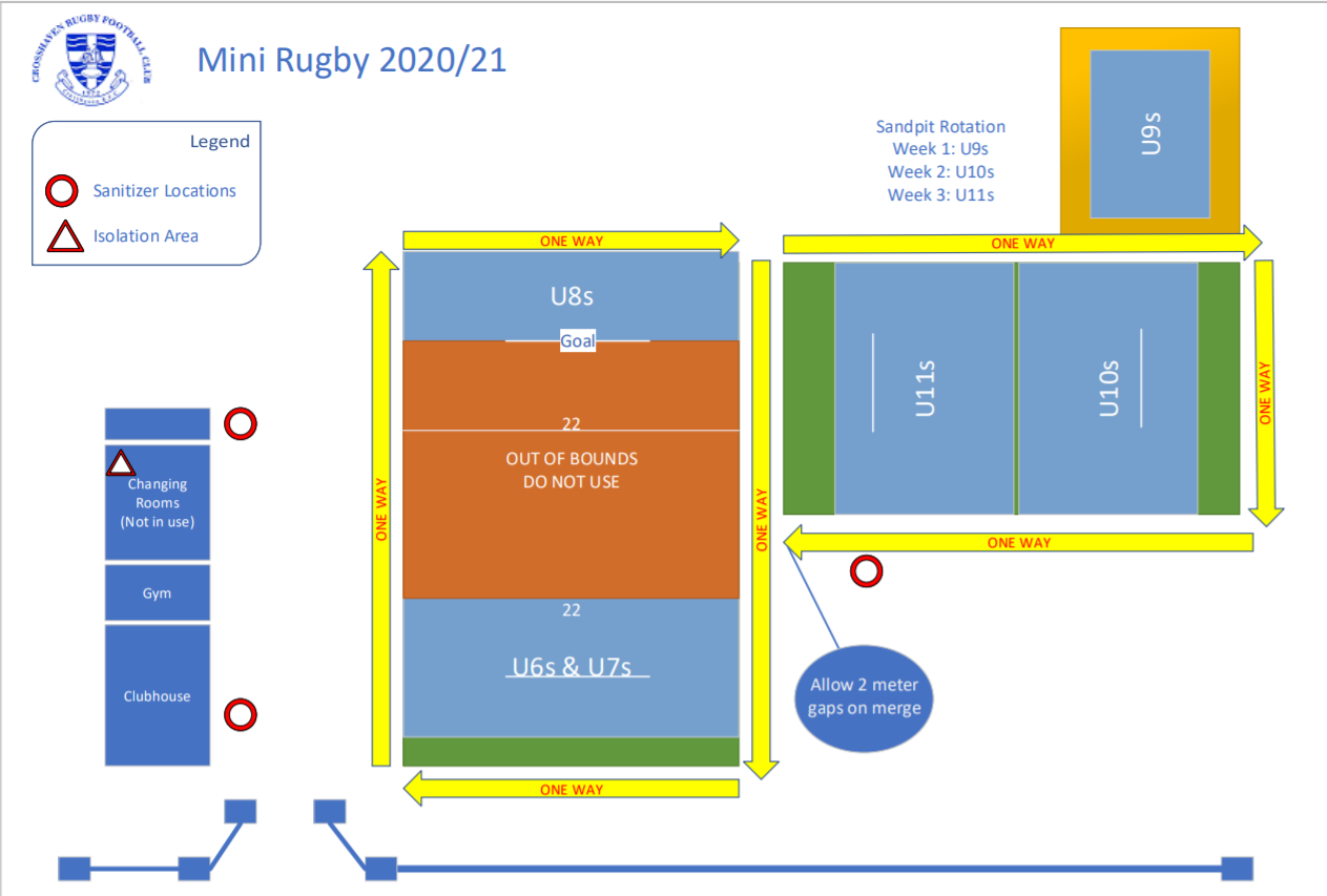 Back to Rugby Pitch Layout
